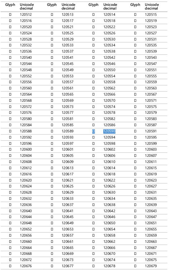 Glyphs 120512 - 120679